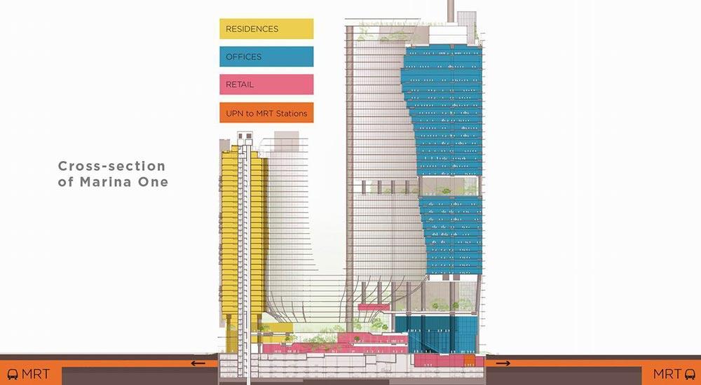 Marina-One-Residences-4